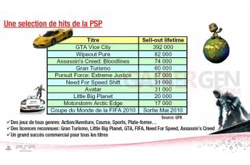 psp-go-promo-10-jeux-offerts-03
