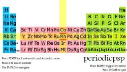 PeriodicPSP - 2