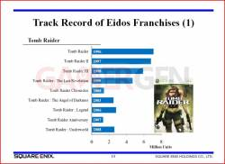 tomb_raider_sales